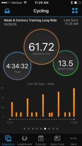 week-8-long-ride